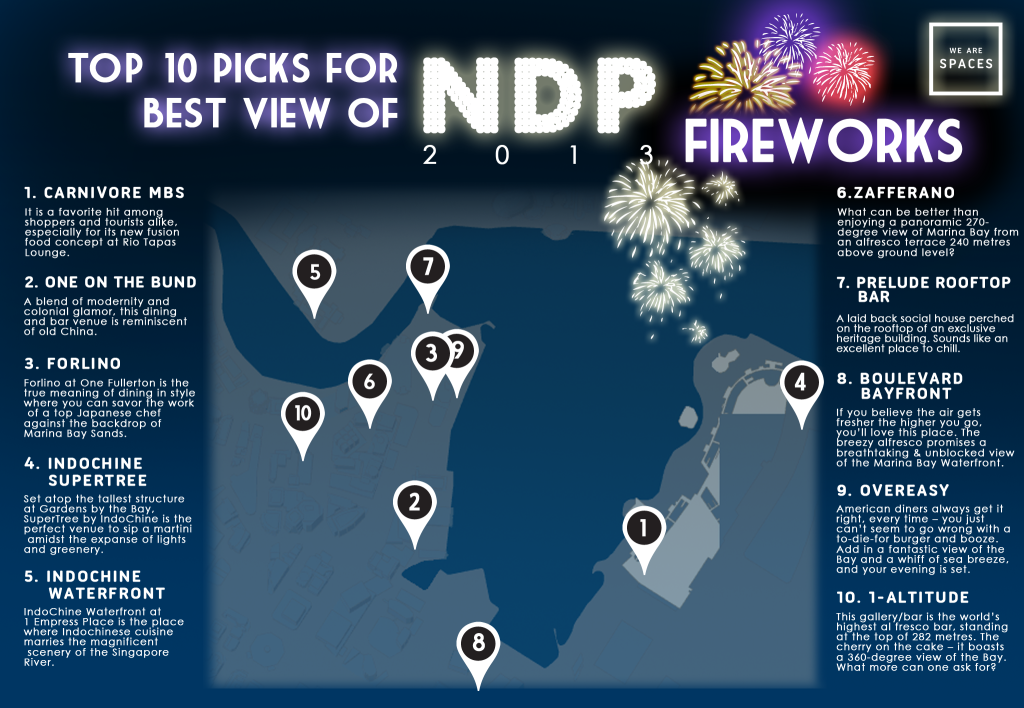 top picks for best view of ndp fireworks