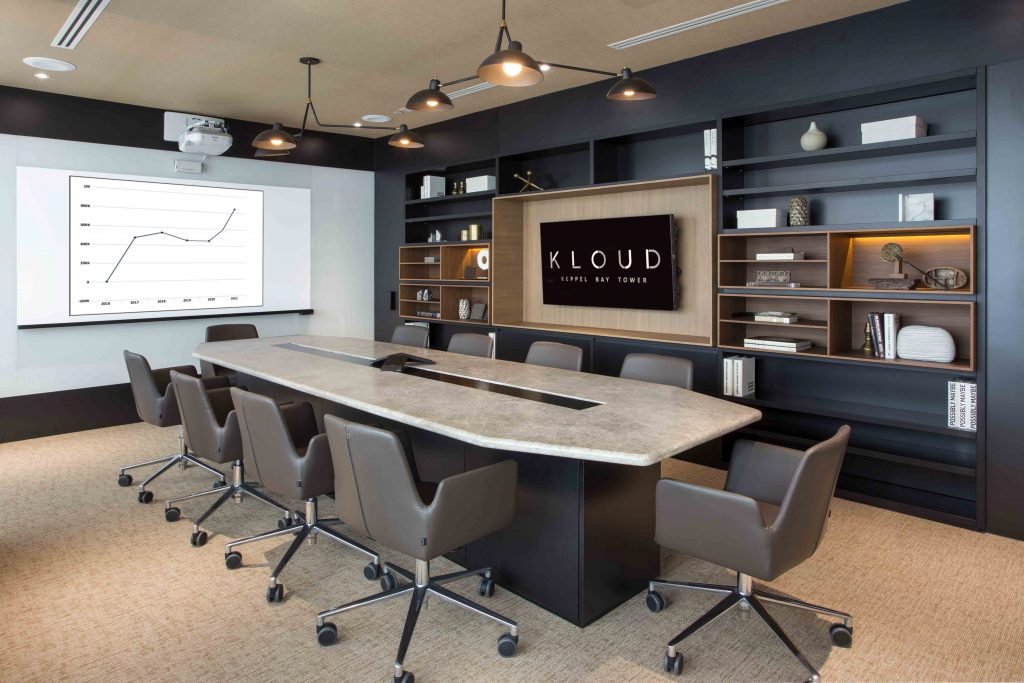 Kloud Keppel Bay Tower boardroom conference room for rent Singapore